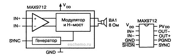 усилитель d класса микросхема МАХ9712