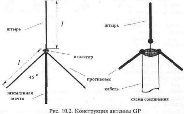 radio_antenna